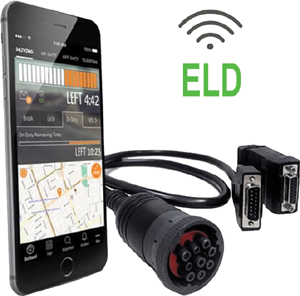 The Right Way to Get ELD Compliant